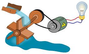 energia zhydrolektrowni